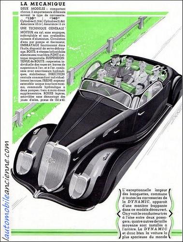 Panhard Dynamic  cabriolet