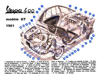 Vespa 400 GT
