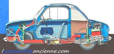 vespa 400 coupe
