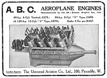 all motor engine (1)