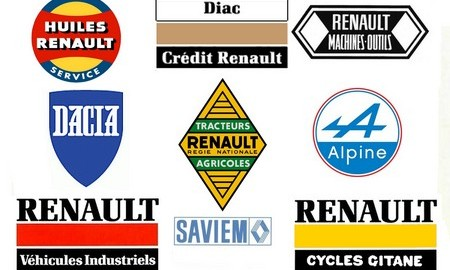 RENAULT filiales